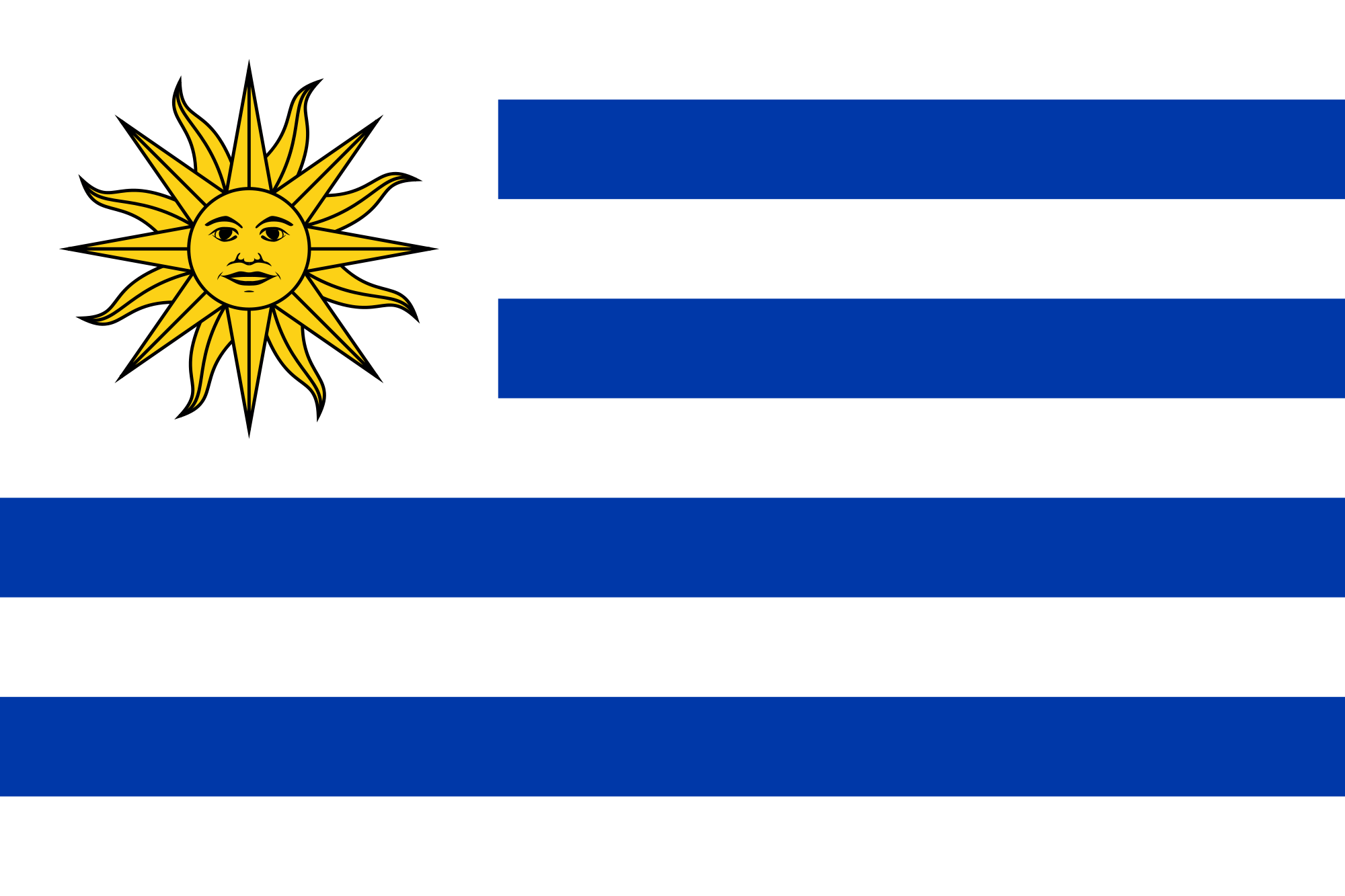 Intellectual property in Uruguai - trademarks and patents - Uruguai